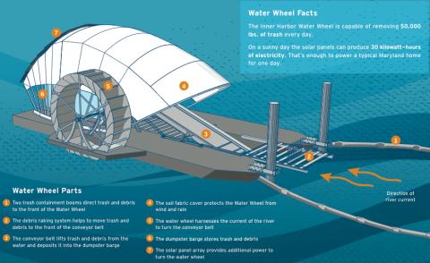 waterwheelimage1