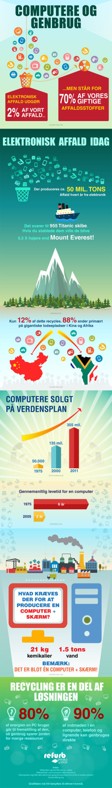 refurb_infographic_for-web