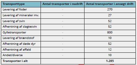 Thy_transportkorsler