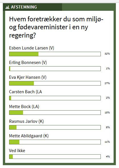 la_afstemning